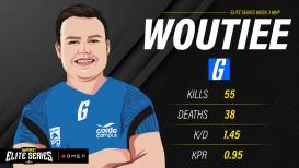 EClub Brugge zoekt naar leiding betFIRST Elite Series, Woutiee pakt de MVP